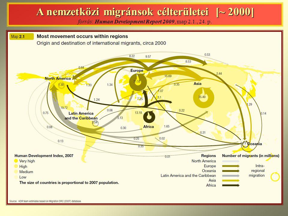 A nemzetközi migránsok célterületei [~ 2000] forrás: Human Development Report 2009, map 2.1., 24. p.